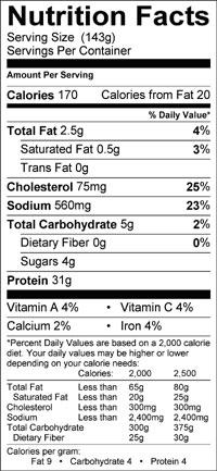 nutri-chickenrose