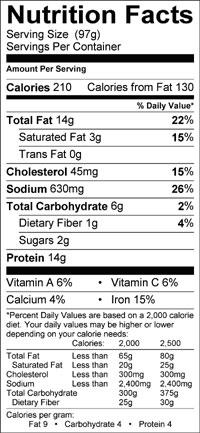 nutri-grilledlamb